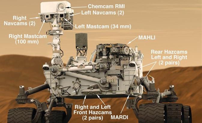 Curiosity, heutige Kamera-Ausstattung. Bild: NASA