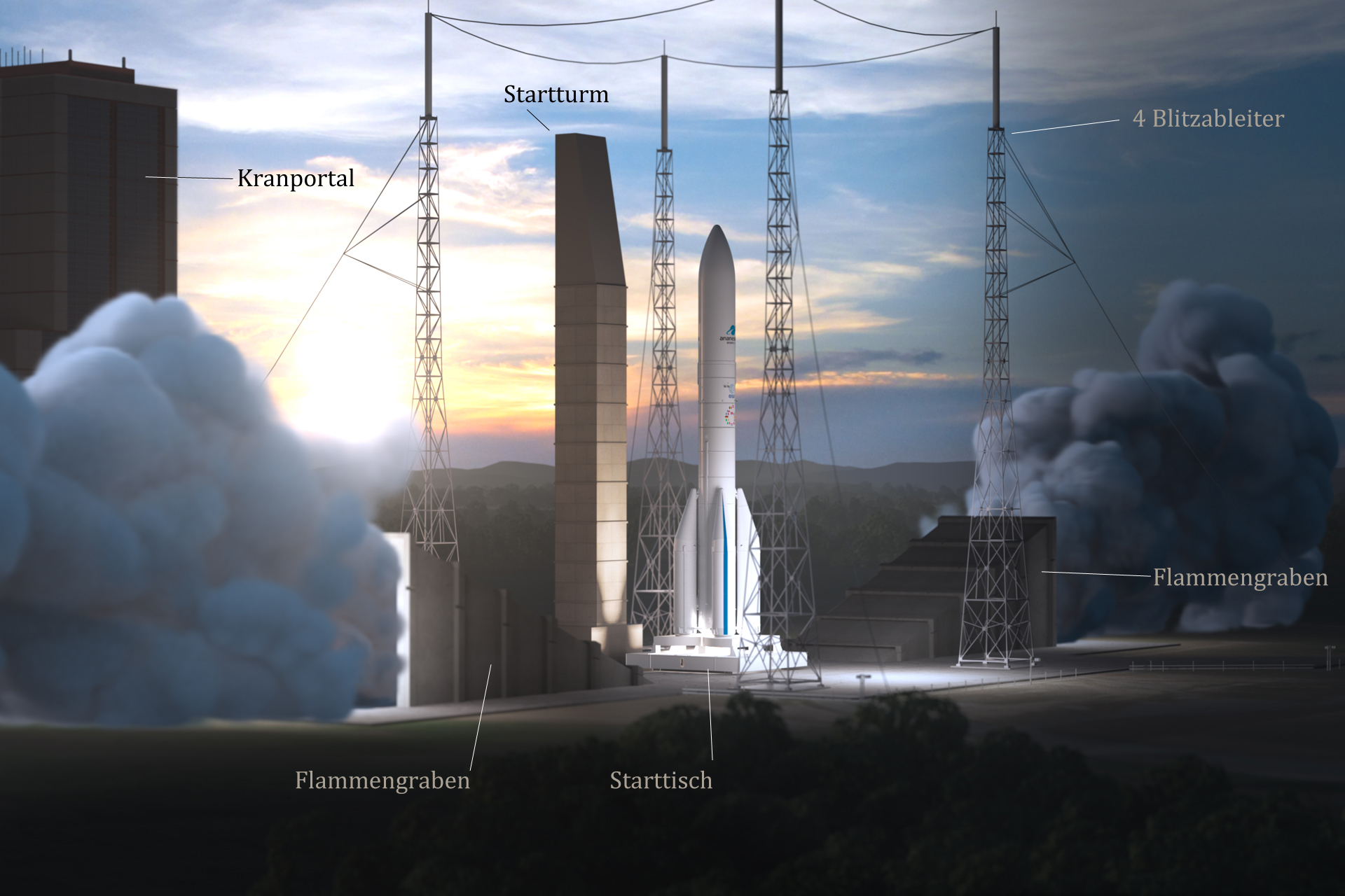 Ariane Launchpad. Copyright: ESA/Arianespace Beschriftung: Ute Gerhardt