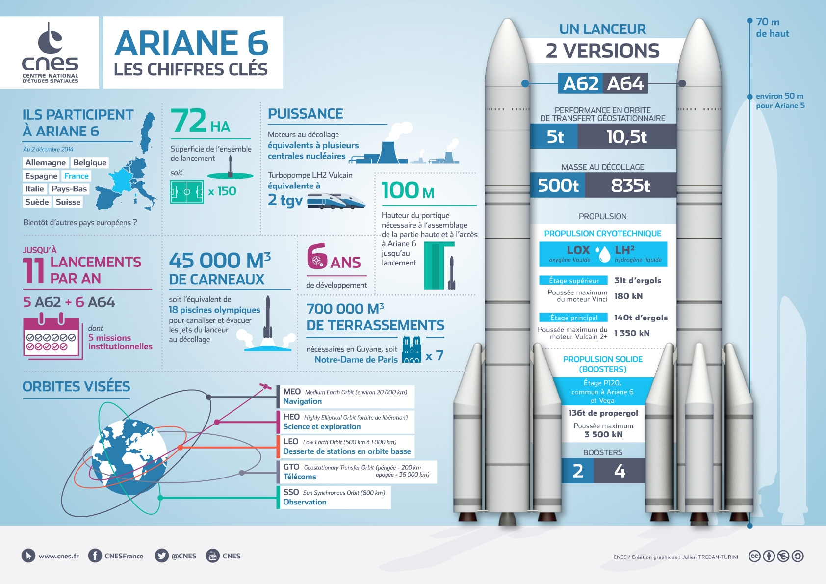 is_infographie-ariane6-102015_fr