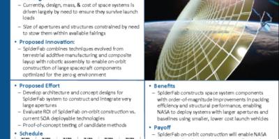 Instrumente des Solar Orbiters